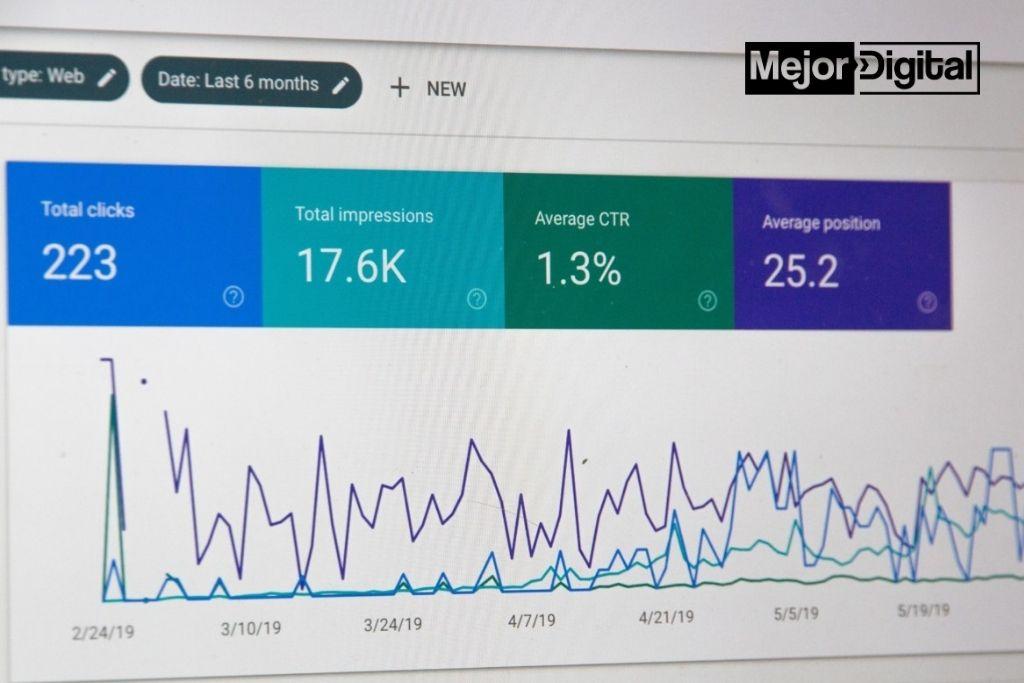 Análisis de estadísticas de marketing